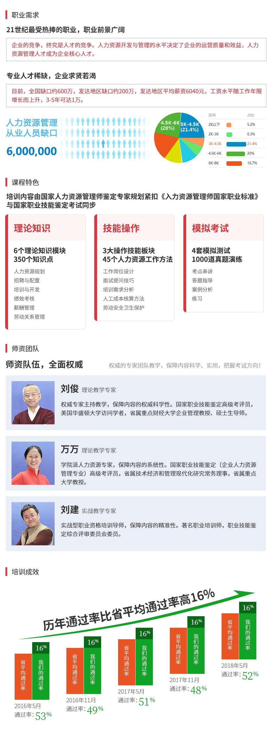 人力资源管理师(三级)认证培训通关班.png